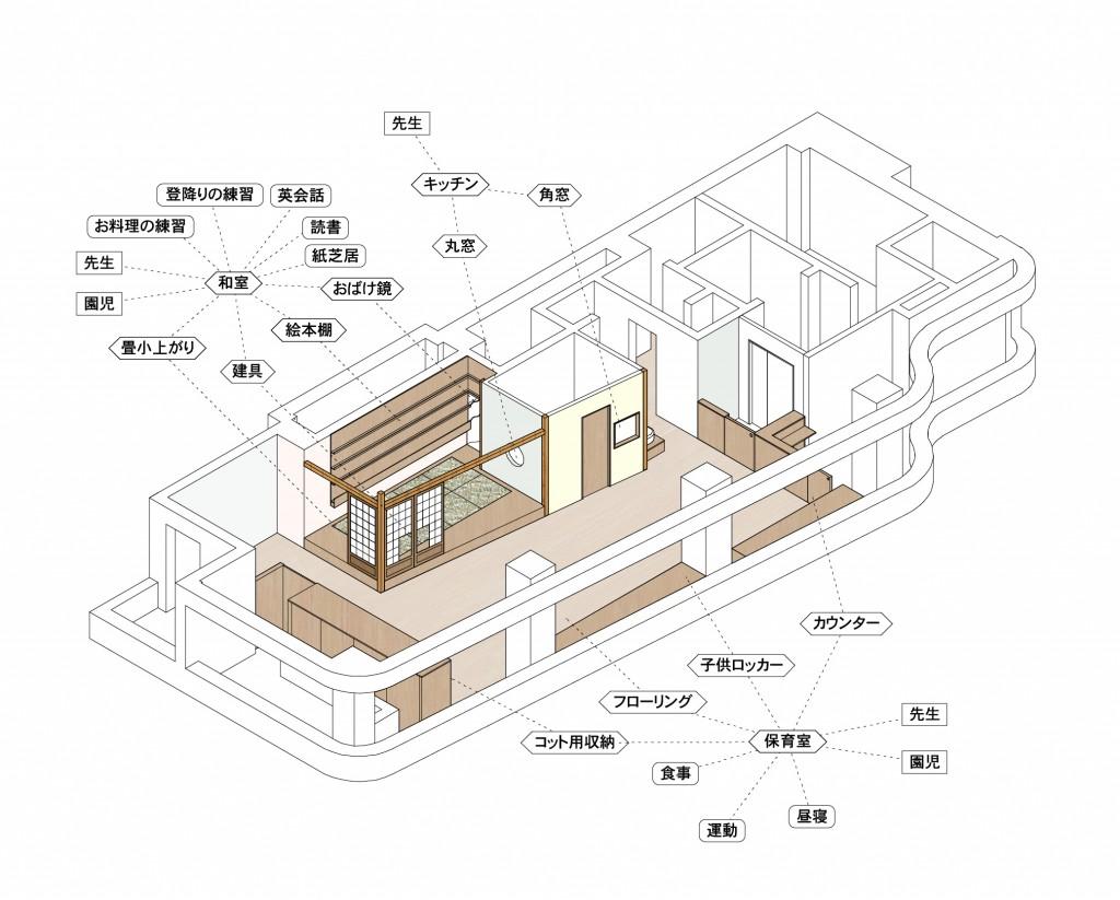 空間の関係図-20160106